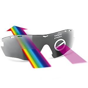 Protección UV con efecto espejo.