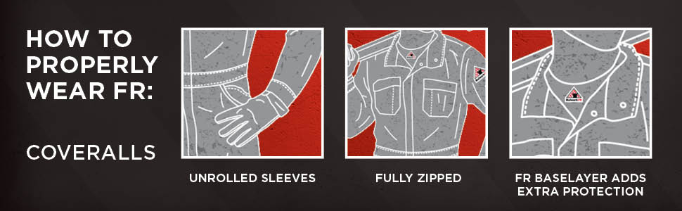 Men Knit Tee Coverall Shirt Pants Jacket Uniform Jeans Visibility FR Flame Resistant Work Bulwark