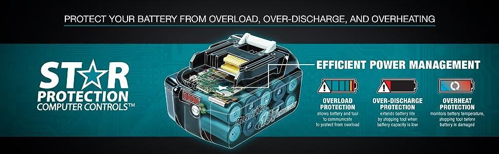 Controles por Computadora de Protección;industrial applications;STAR;extend battery life;extreme hea