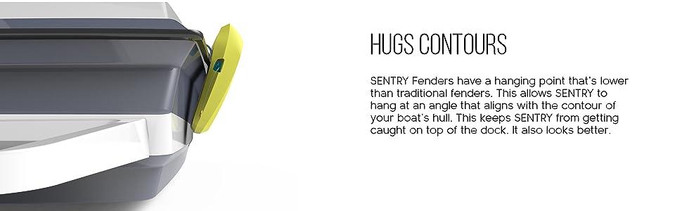 hugs contours