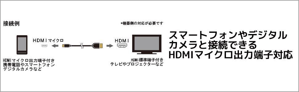 スマートフォンやデジタル カメラと接続できる HDMIマイクロ出力端子対応