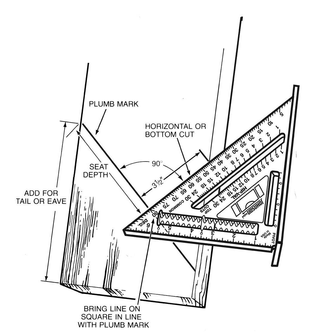 how to use a rafter square