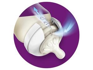 valve anti-colliques