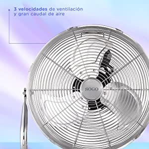 Sogo Ventilador Industrial Power fan de 110W, Diametro hélice de ...