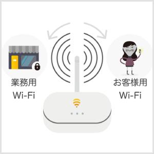 2種類のWi-Fi