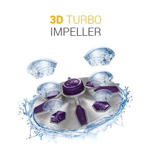 3D TURBO IMPELLER