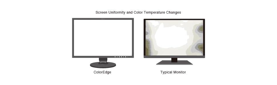 Eizo ColorEdge CS2730 - Monitor Profesional para Fotografía 27 ...