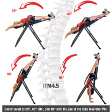 4 Position Side Inversion Pin System