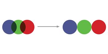 chromapop colors filter light wavelengths