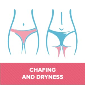 Chafing and dryness