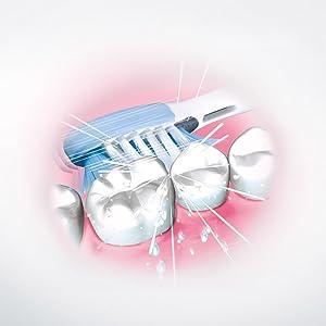 Effektive Zahnreinigung panasonic