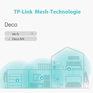 Tp Link Deco M4 Mesh Wi Fi Router Computers Accessories