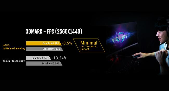 ASUS TUF Gaming B550M-PLUS (WiFi 6) AMD AM4 (3rd Gen