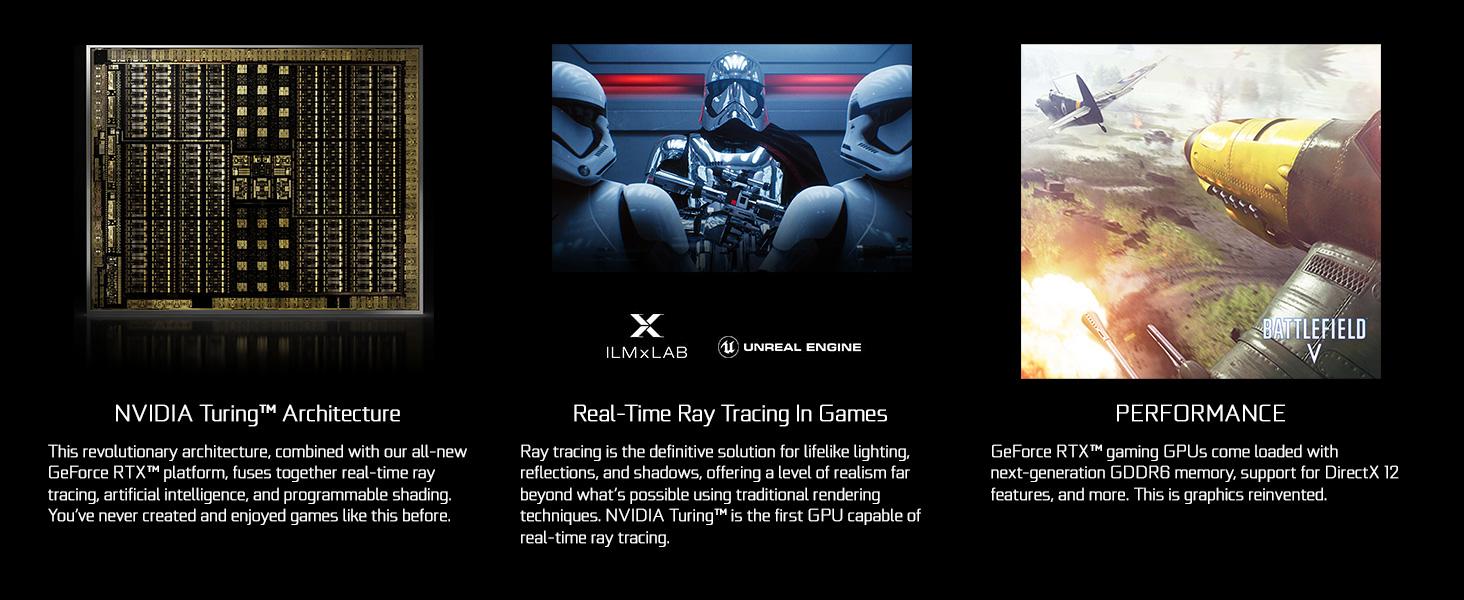 NVIDIA RTX 2080 Ti Turing GPU