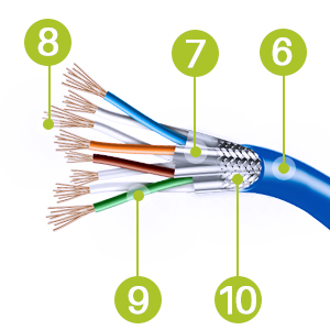 cat 6 patch cable dissect