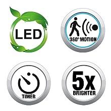 features, trilight, icon
