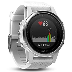 Elevate;wrist;heart;rate;calories;burned