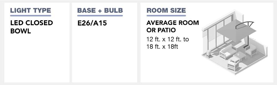 Light type, LED closed bowl, base, bulb, E26/A15, room size, average room, patio