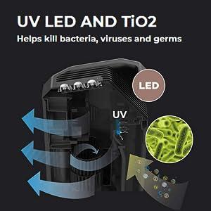 UV LED anti bacteria