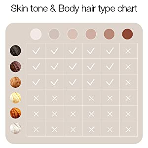 skin tone body hair type chart
