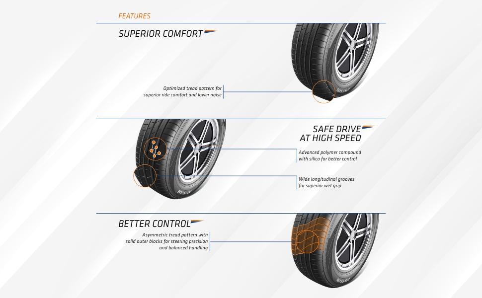 securadrive tyres