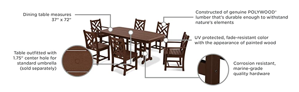 Amazon.com: polywood pws121 – 1-gy Chippendale 7-Piece Set ...