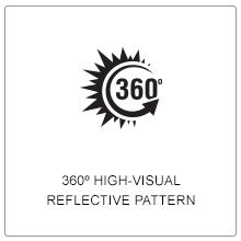 360 Reflectivity