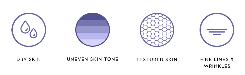 DO you HAVE ANY of  THESE SKIN CONCERNS? TRY RETINOL24!