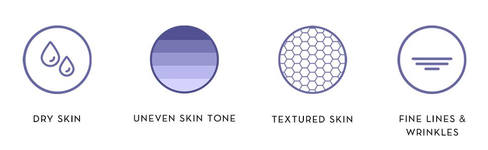 Aveți ALȚI dintre aceste preocupări de piele? ÎNCERCA RETINOL24!