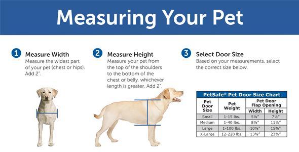Amazon Com Petsafe Extreme Weather Pet Door Energy