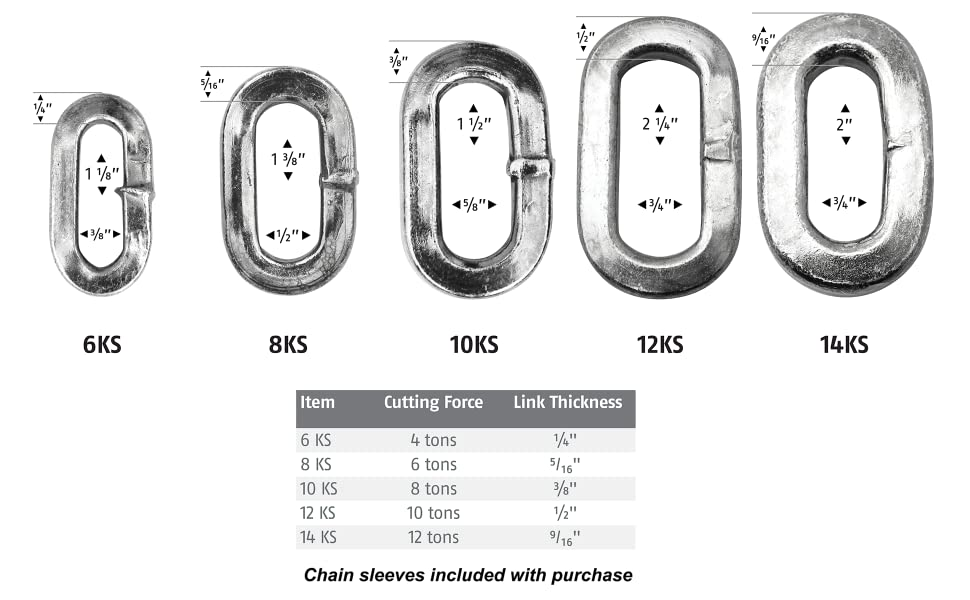 ABUS Chain Infographic