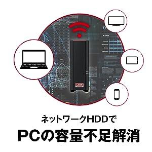 ネットワークHDDでPCの容量不足解消