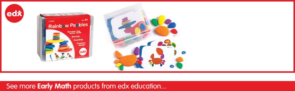 EDX 13208 Module3