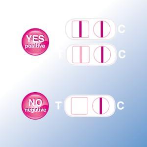 earlydetect Schwangerschaftstest positiv