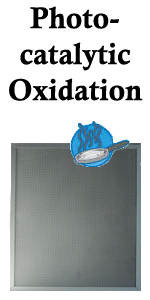 photocatalytic ti02 filter