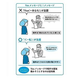 アンガーマネジメント 怒り メッセージ 伝え方 話し方 言い方 コミュニケーション 感情的