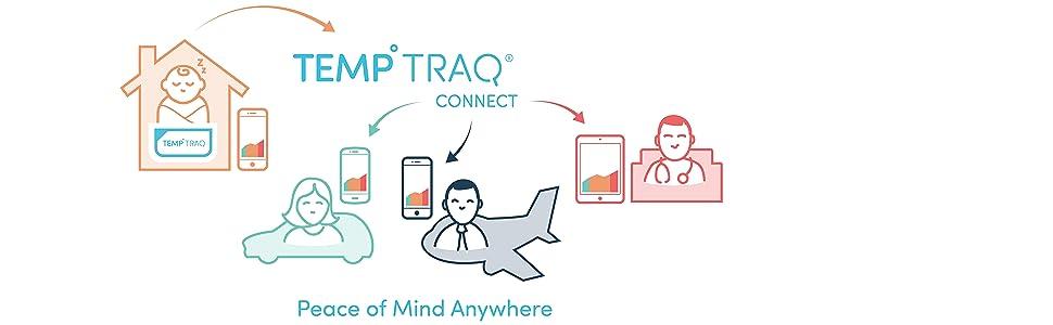 temptraq connect cloud technology
