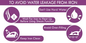 Guidelines for Steam Iron