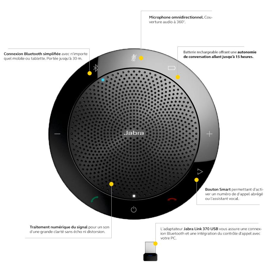 Jabra 100 43100000 60 Speak 510 Ms Wireless Bluetooth: 100-43100000-60: Amazon.fr: High-tech