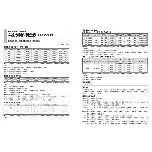 制作料金 CM 新聞 広告 コピー 広告会社 料金表