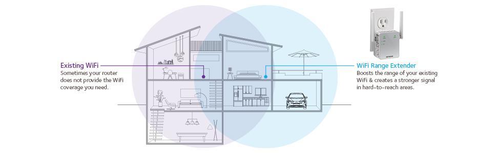 extender house diagram banner