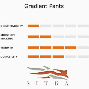 durable hunting pants