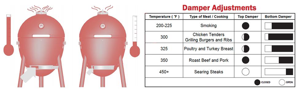 kamado grill small portable smoke charcoal - Kamado Grills