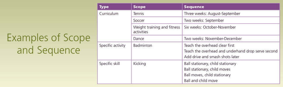 scope, sequence, teaching, physical education