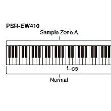 teclado electronico portatil ew410