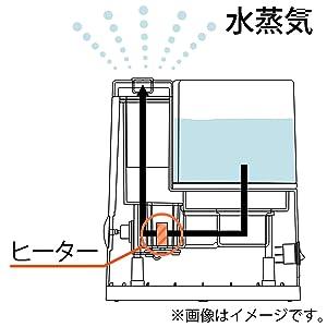 加熱式で清潔加湿