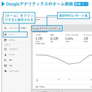 GA Google Analytics グーグルアナリティクス  Web いちばんやさしい教本