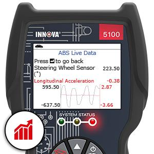 Innova 5100 Pro CarScan Code Reader / Scan Tool with Network Scan, Live  Data & Bluetooth