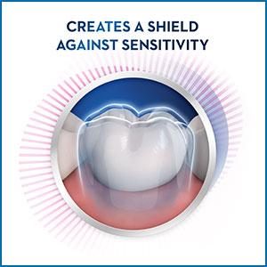 Creates a shield against sensitivity