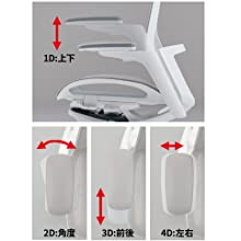 フィノラ オカムラ オフィスチェア 国産 日本製 岡村製作所 okamura 人間工学 ジウジアーロデザイン